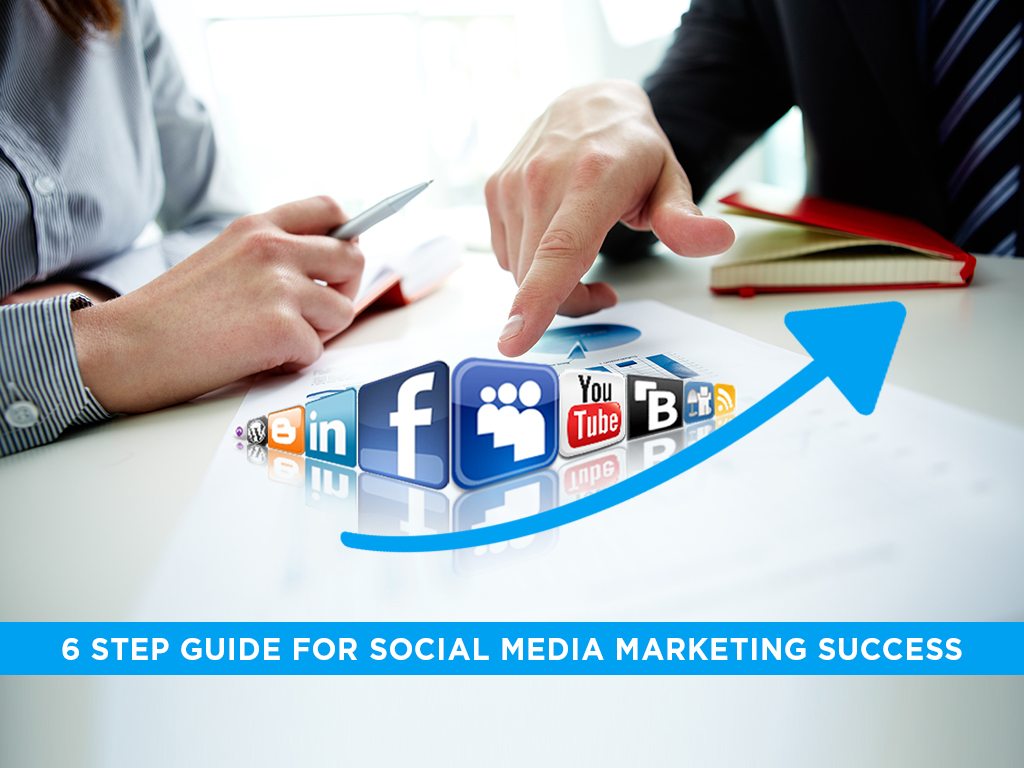 Social Media Marketing Success