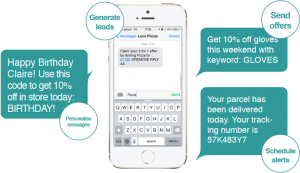 sms-mobile marketing